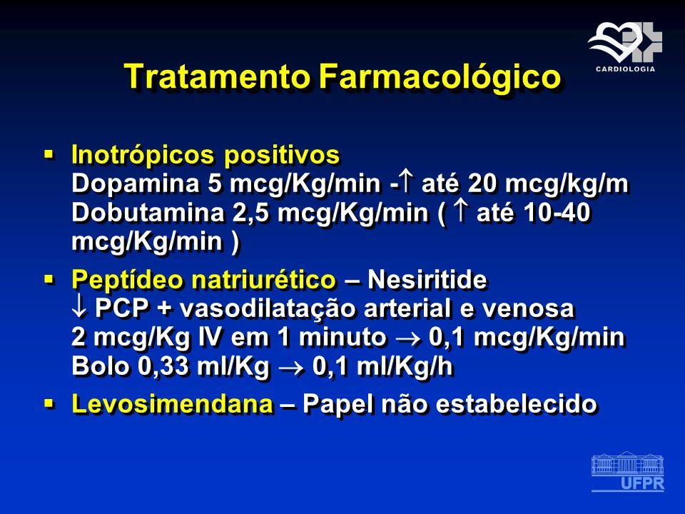 Tratamento Farmacológico Inotrópicos positivos Dopamina 5 mcg/Kg/min - até 20 mcg/kg/m Dobutamina 2,5 mcg/Kg/min ( até 10-40 mcg/Kg/min ) Peptídeo nat