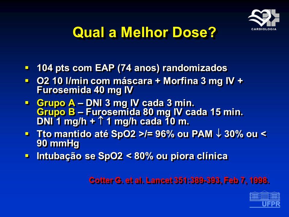 Qual a Melhor Dose? 104 pts com EAP (74 anos) randomizados O2 10 l/min com máscara + Morfina 3 mg IV + Furosemida 40 mg IV Grupo A – DNI 3 mg IV cada
