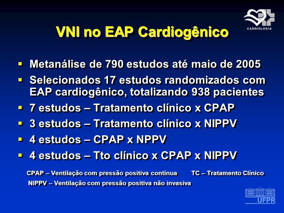 VNI no EAP Cardiogênico Metanálise de 790 estudos até maio de 2005 Selecionados 17 estudos randomizados com EAP cardiogênico, totalizando 938 paciente