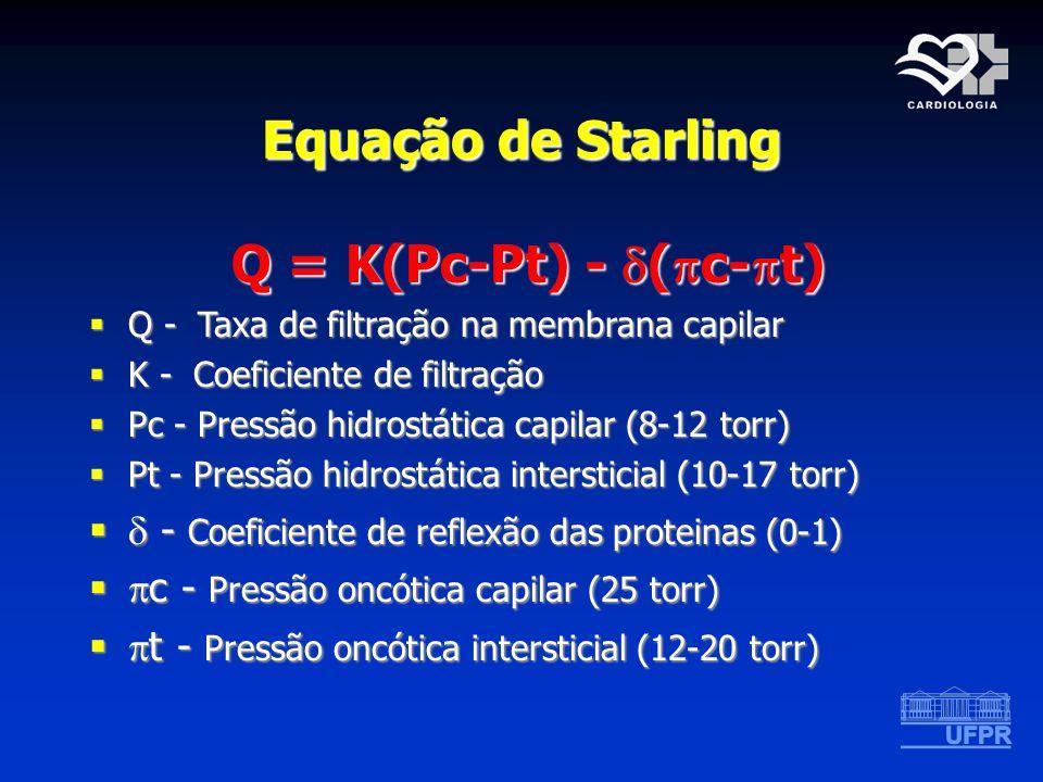 Equação de Starling Q = K(Pc-Pt) - ( c- t) Q = K(Pc-Pt) - ( c- t) Q - Taxa de filtração na membrana capilar Q - Taxa de filtração na membrana capilar