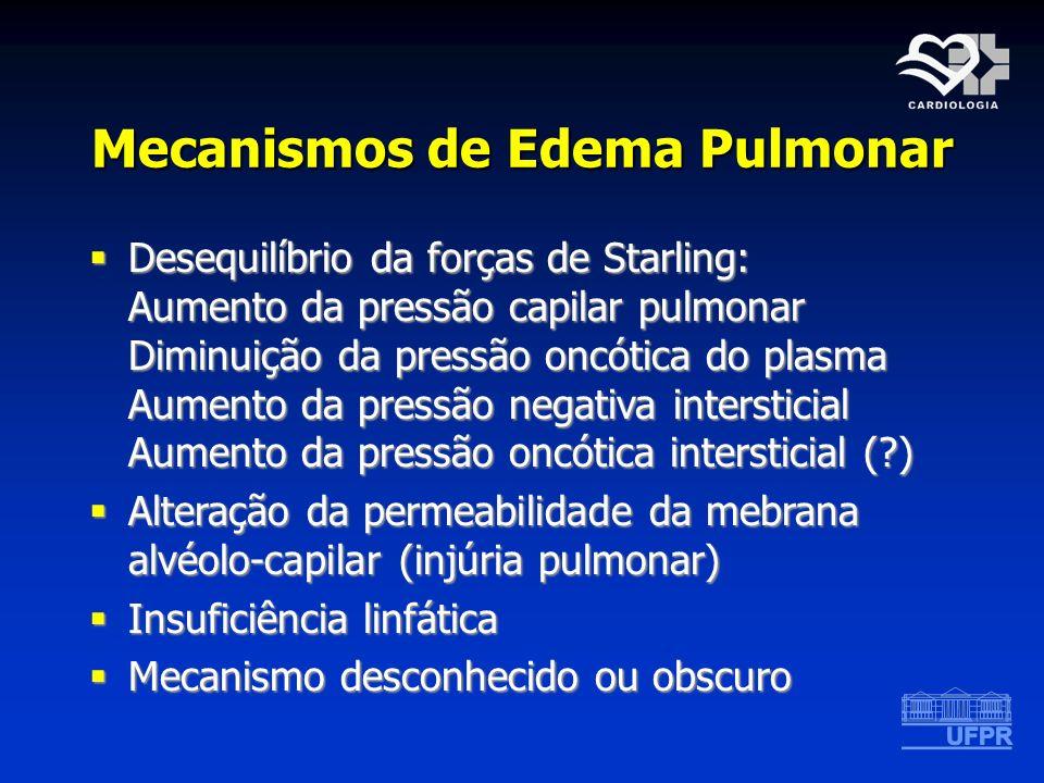 Mecanismos de Edema Pulmonar Desequilíbrio da forças de Starling: Aumento da pressão capilar pulmonar Diminuição da pressão oncótica do plasma Aumento
