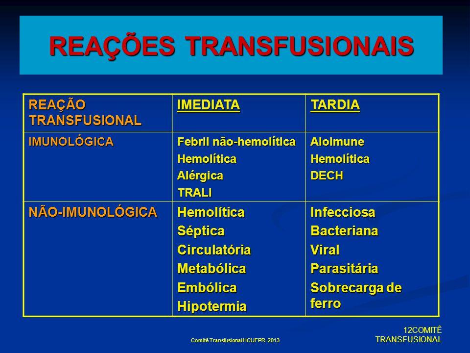 Comitê Transfusional HCUFPR -2013 REAÇÕES TRANSFUSIONAIS REAÇÃO TRANSFUSIONAL IMEDIATATARDIA IMUNOLÓGICA Febril não-hemolítica HemolíticaAlérgicaTRALI