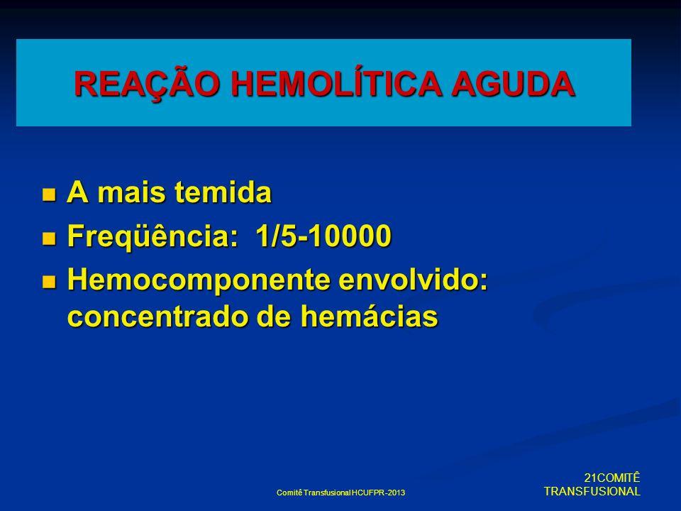 Comitê Transfusional HCUFPR -2013 REAÇÃO HEMOLÍTICA AGUDA A mais temida A mais temida Freqüência: 1/5-10000 Freqüência: 1/5-10000 Hemocomponente envol