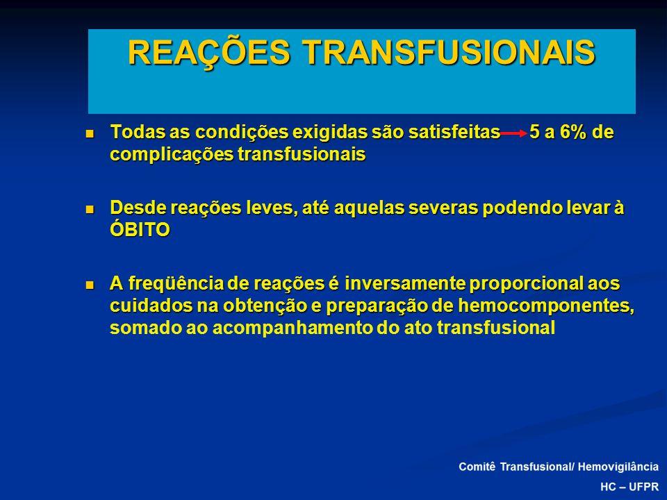 REAÇÕES TRANSFUSIONAIS Todas as condições exigidas são satisfeitas 5 a 6% de complicações transfusionais Todas as condições exigidas são satisfeitas 5