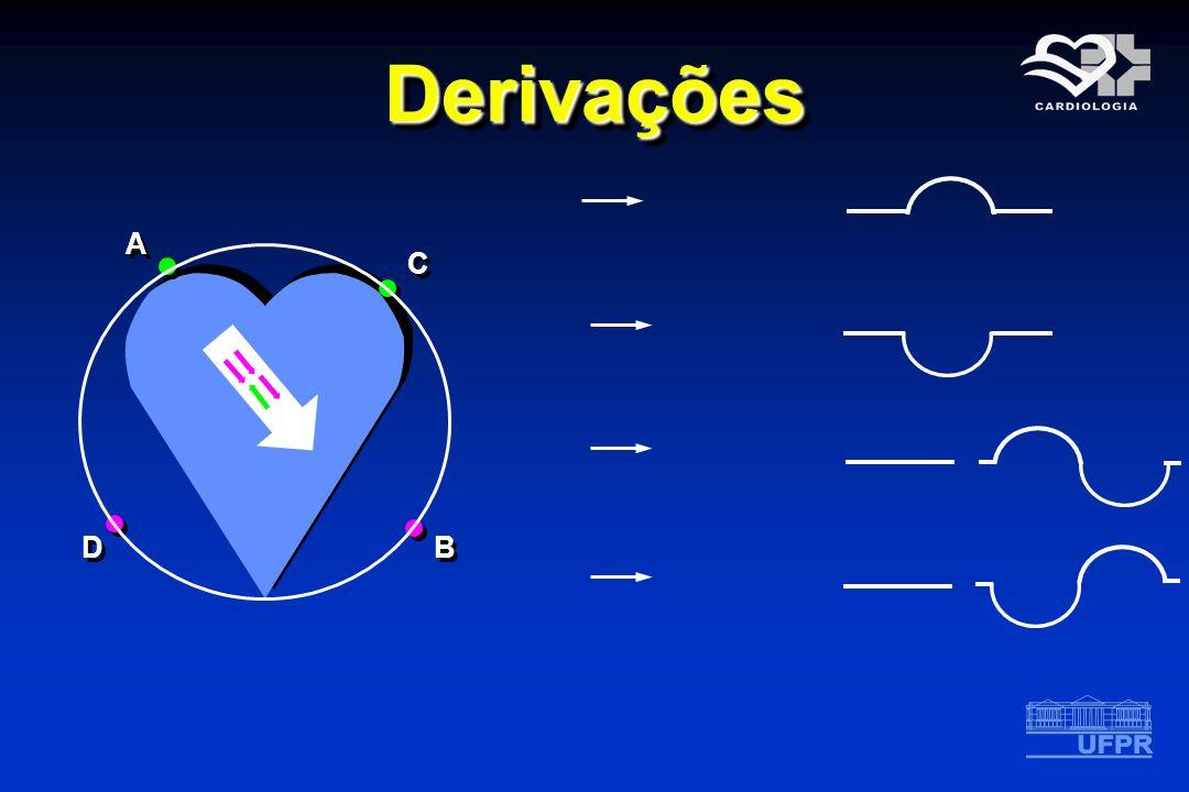 DerivaçõesDerivações A A B B C C D D