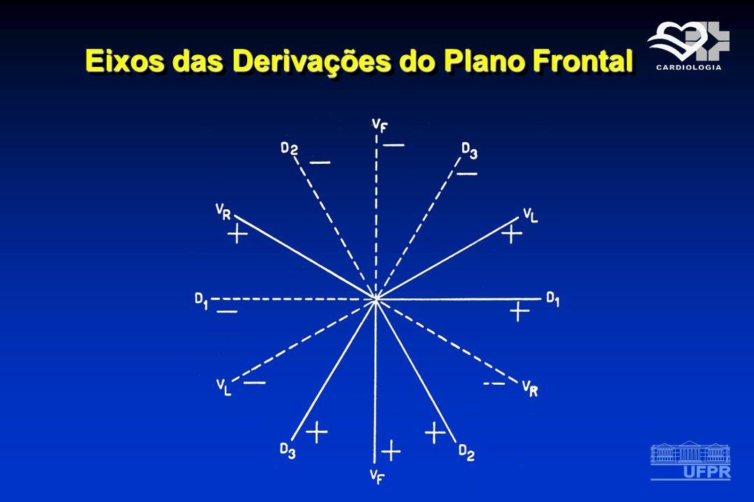 Eixos das Derivações do Plano Frontal
