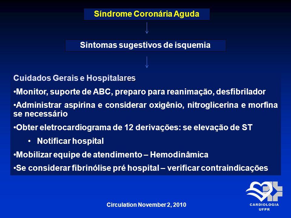 Síndrome Coronária Aguda Sintomas sugestivos de isquemia ares Cuidados Gerais e Hospitalares Monitor, suporte de ABC, preparo para reanimação, desfibr