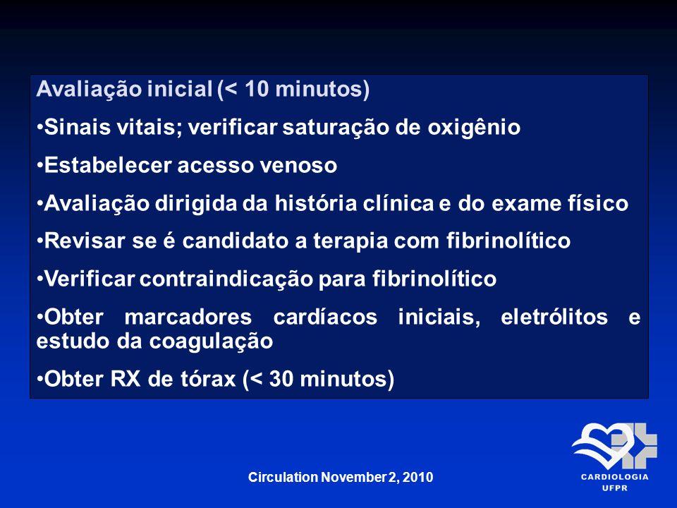 Avaliação inicial (< 10 minutos) Sinais vitais; verificar saturação de oxigênio Estabelecer acesso venoso Avaliação dirigida da história clínica e do