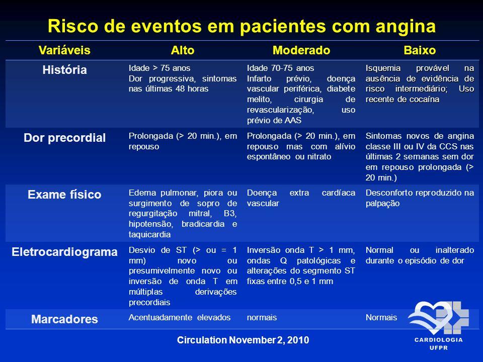 VariáveisAltoModeradoBaixo História Idade > 75 anos Dor progressiva, sintomas nas últimas 48 horas Idade 70-75 anos Infarto prévio, doença vascular pe