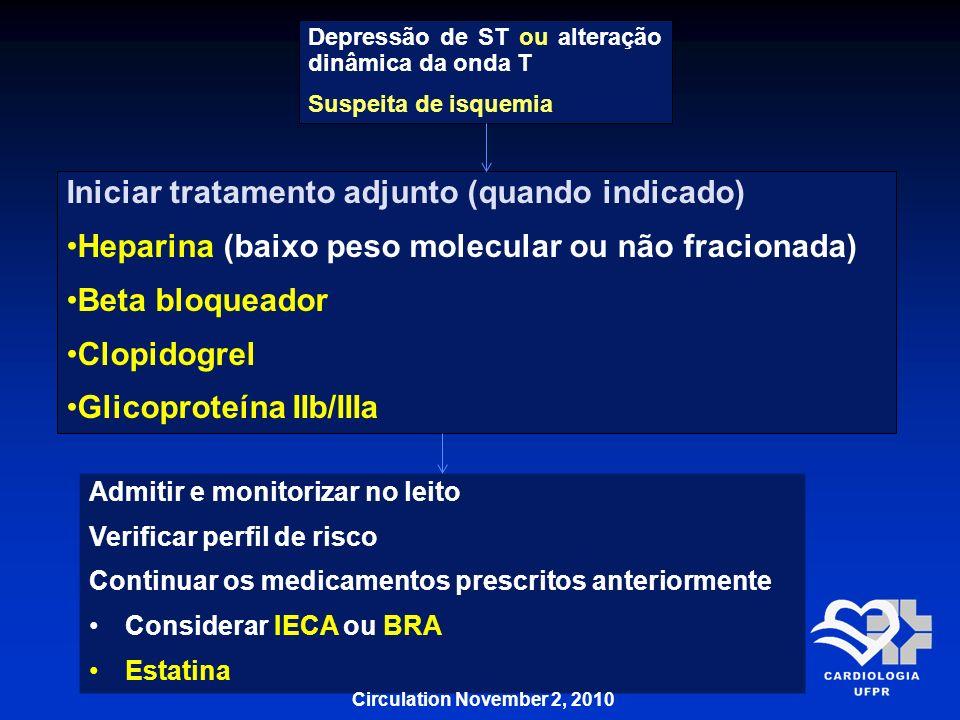 Depressão de ST ou alteração dinâmica da onda T Suspeita de isquemia Iniciar tratamento adjunto (quando indicado) Heparina (baixo peso molecular ou nã