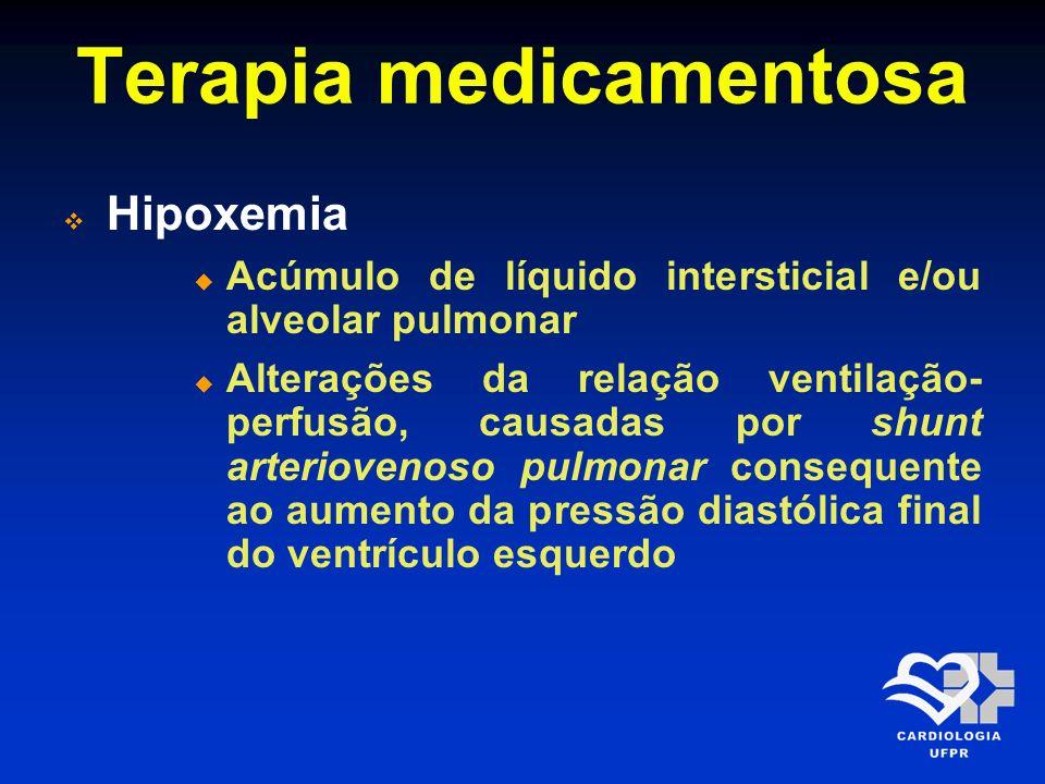 Terapia medicamentosa Hipoxemia Acúmulo de líquido intersticial e/ou alveolar pulmonar Alterações da relação ventilação- perfusão, causadas por shunt