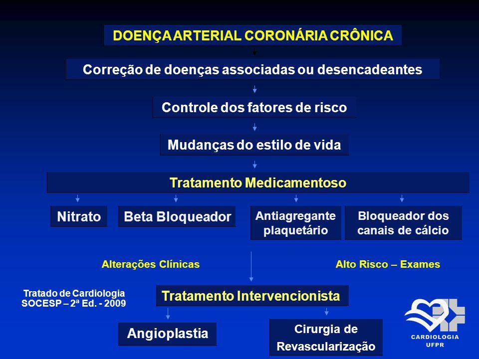 DOENÇA ARTERIAL CORONÁRIA CRÔNICA Correção de doenças associadas ou desencadeantes Controle dos fatores de risco Mudanças do estilo de vida Tratamento