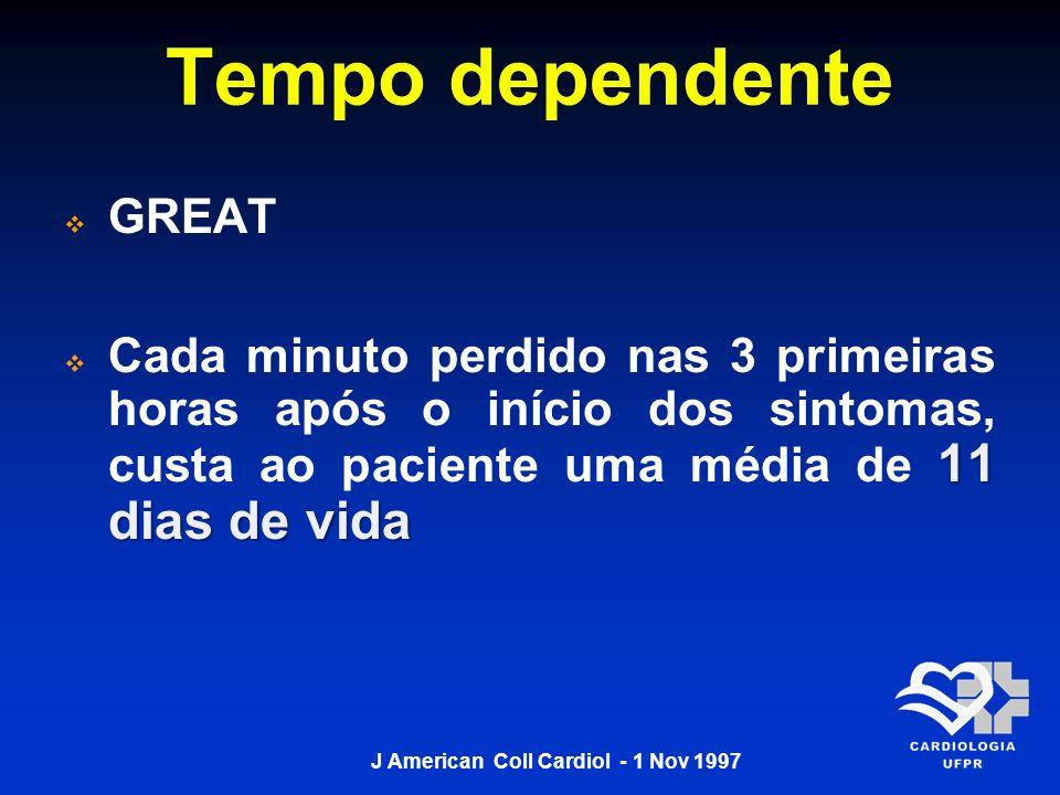 Tempo dependente GREAT 11 dias de vida Cada minuto perdido nas 3 primeiras horas após o início dos sintomas, custa ao paciente uma média de 11 dias de