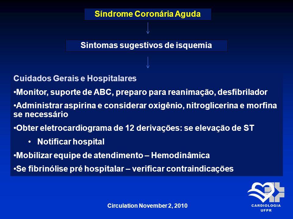 Síndrome Coronária Aguda Sintomas sugestivos de isquemia Cuidados Gerais e Hospitalares Monitor, suporte de ABC, preparo para reanimação, desfibrilado