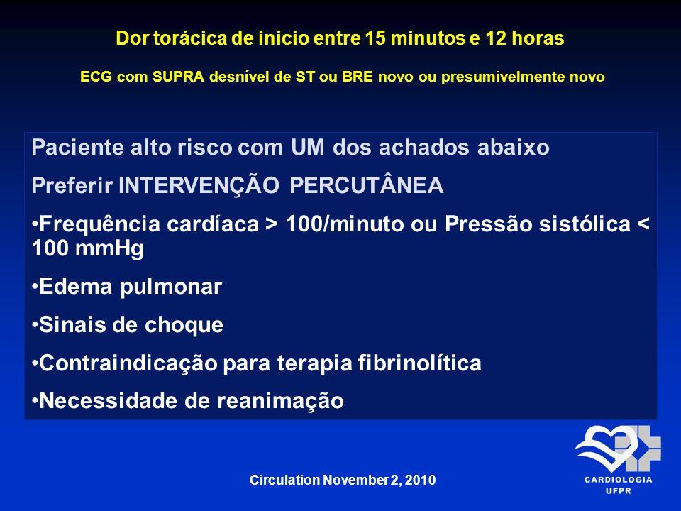 Fibrinolítico Apresentação dos sintomas < 3 horas Estratégia invasiva não é possível O contato médico para o procedimento é > 90 minutos O tempo (porta balão) – (porta agulha) é > 60 minutos Sem contraindicação