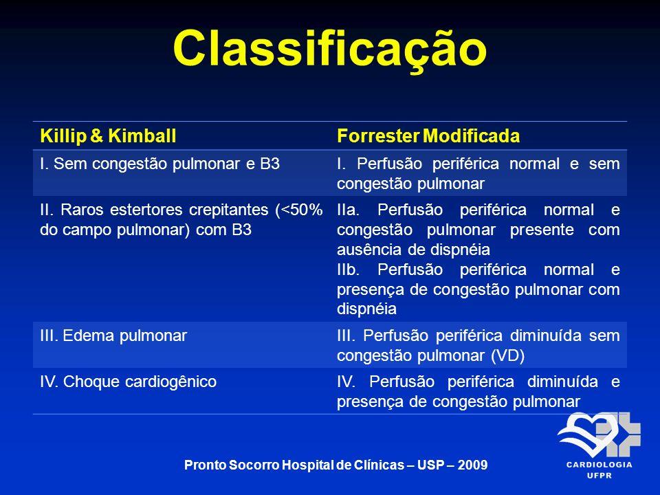 Classificação Killip & KimballForrester Modificada I. Sem congestão pulmonar e B3I. Perfusão periférica normal e sem congestão pulmonar II. Raros este