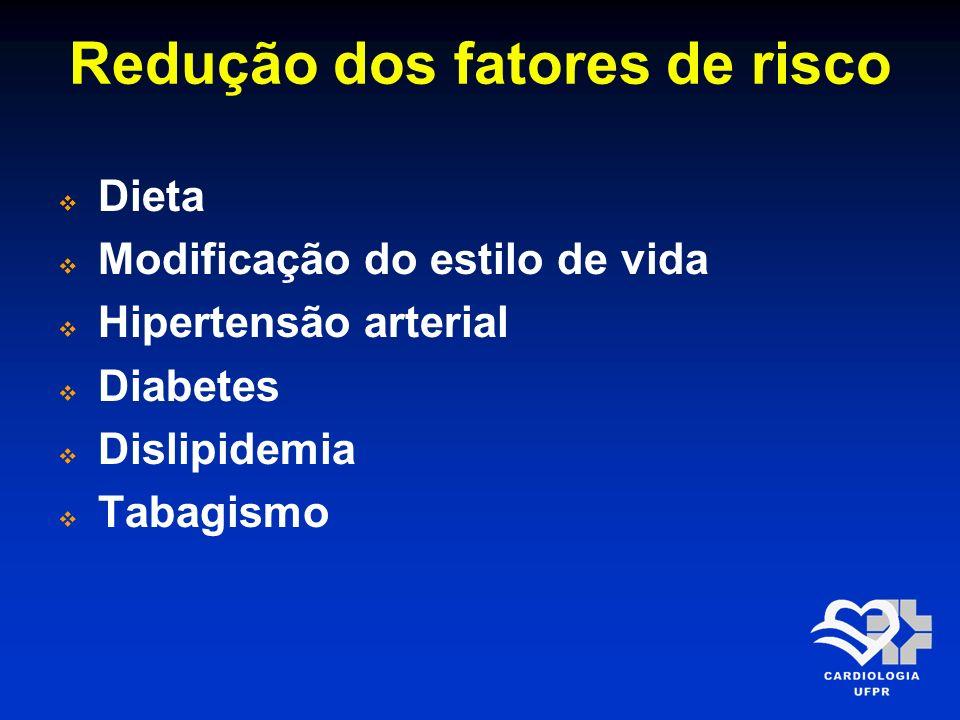 Redução dos fatores de risco Dieta Modificação do estilo de vida Hipertensão arterial Diabetes Dislipidemia Tabagismo