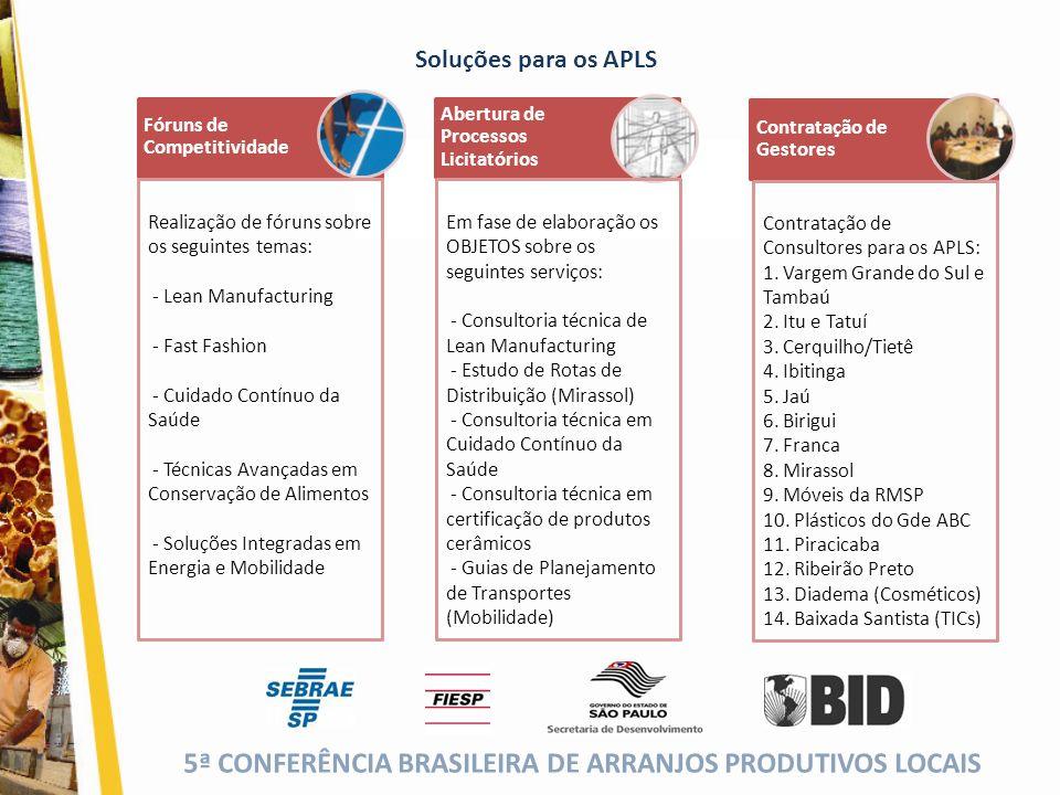 5ª CONFERÊNCIA BRASILEIRA DE ARRANJOS PRODUTIVOS LOCAIS (cor da fonte) Soluções para os APLS Fóruns de Competitividade Abertura de Processos Licitatór