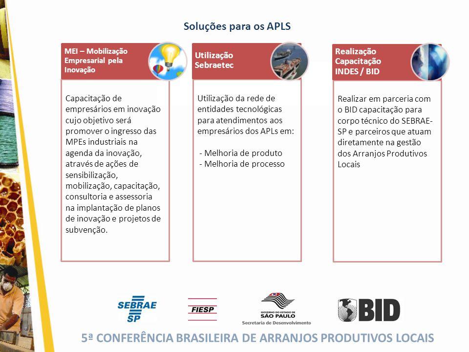 5ª CONFERÊNCIA BRASILEIRA DE ARRANJOS PRODUTIVOS LOCAIS (cor da fonte) Soluções para os APLS Fóruns de Competitividade Capacitação de empresários em i