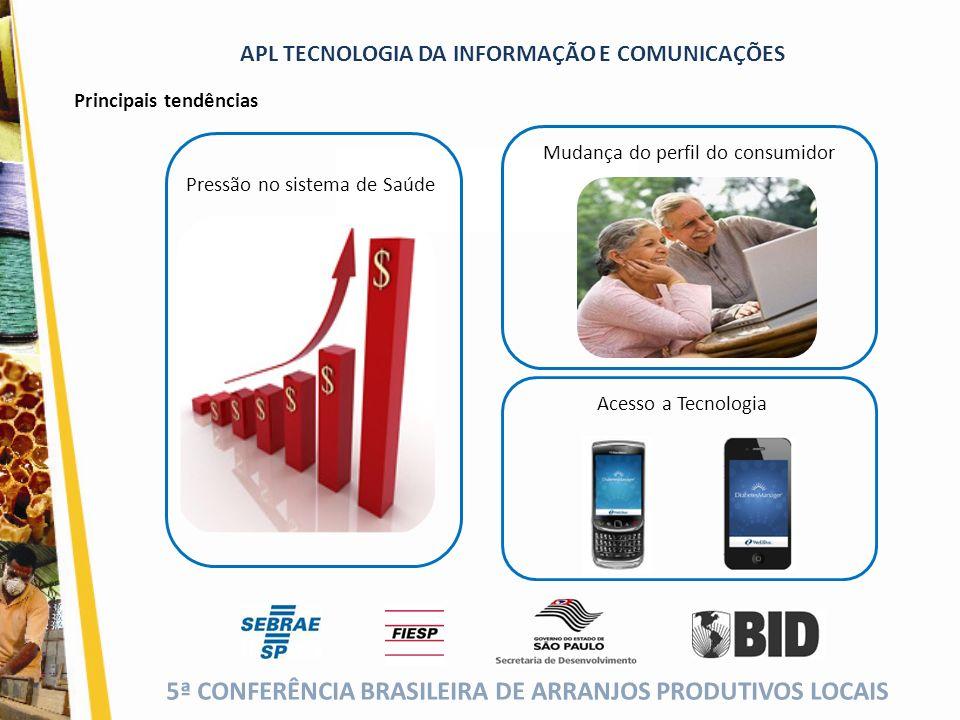 5ª CONFERÊNCIA BRASILEIRA DE ARRANJOS PRODUTIVOS LOCAIS (cor da fonte) APL TECNOLOGIA DA INFORMAÇÃO E COMUNICAÇÕES Pressão no sistema de Saúde Mudança