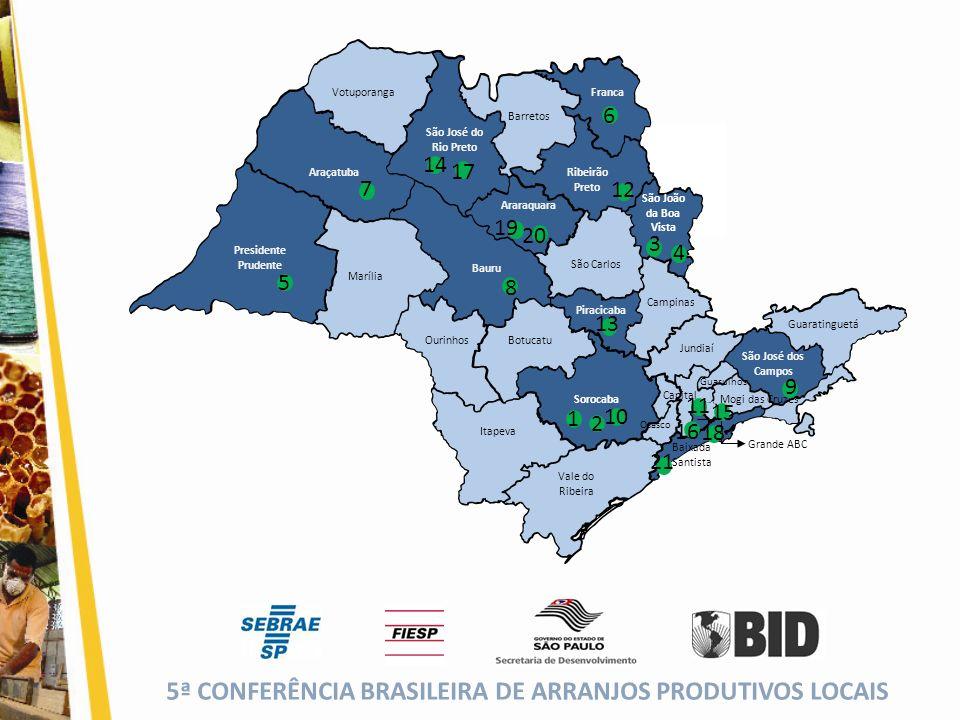 5ª CONFERÊNCIA BRASILEIRA DE ARRANJOS PRODUTIVOS LOCAIS (cor da fonte) Incremento da competitividade dos Arranjos Produtivos Locais MELHORAR A COMPETITIVIDADE Conseguir que cada ator, individualmente, inove e melhore de forma contínua para satisfazer as necessidades de seus clientes Melhorar o entorno para favorecer e estimular a inovação e o desenvolvimento das empresas EMPRESA AMBIENTE