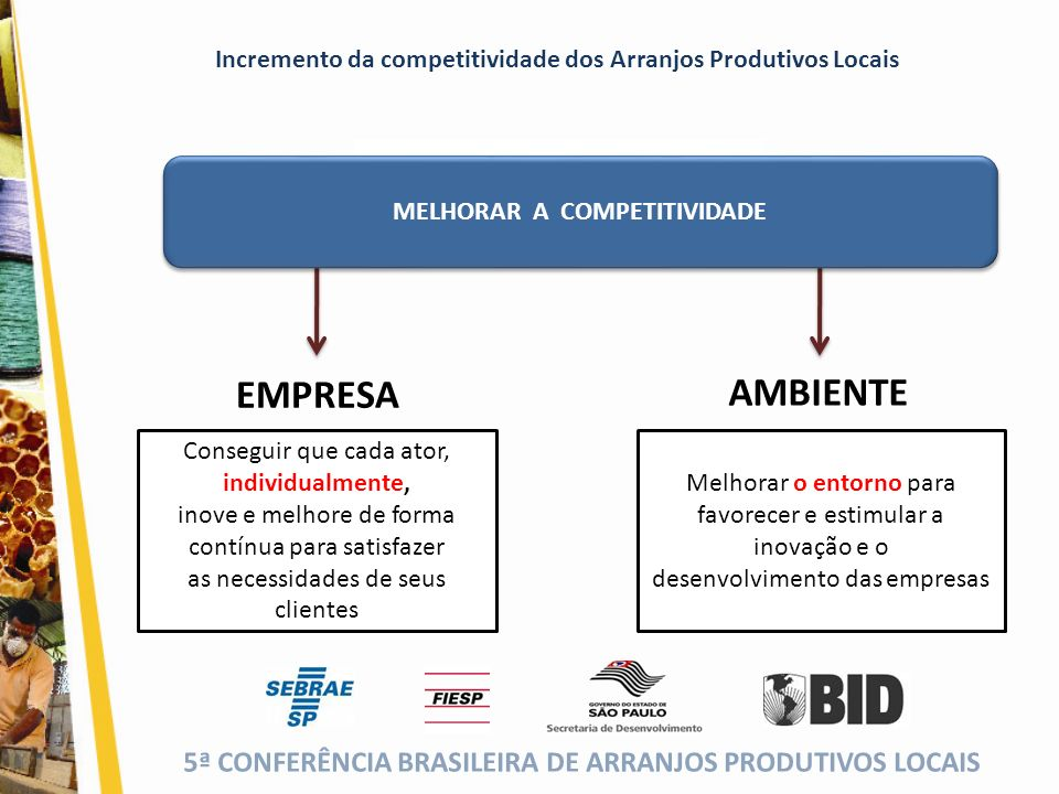 5ª CONFERÊNCIA BRASILEIRA DE ARRANJOS PRODUTIVOS LOCAIS (cor da fonte) Metodologia – Plano de Melhoria da Competitividade (PMC) Análise – 10 passos Administração da Mudança FOCOS Definir o foco do negócio Entender a Industria em nível local e Global Identificar e analisar os competidores Entender a cadeia de valor Analisar a margem e a rentabilidade Determinar as alternativas estratégicas Avaliar o ambiente do negócio Definir o foco do negócio Entender a Industria em nível local e Global Identificar e analisar os competidores Entender a cadeia de valor Analisar a margem e a rentabilidade Determinar as alternativas estratégicas Avaliar o ambiente do negócio Envolver as empresas e os agentes Motivar as empresas a participarem Romper com paradigmas Mostrar as opções para o futuro Mobilização para lideranças nas ações Envolver as empresas e os agentes Motivar as empresas a participarem Romper com paradigmas Mostrar as opções para o futuro Mobilização para lideranças nas ações Fase 1 Identificando Desafios Fase 2 Guiando a Estratégia Fase 3 Lançamento das ações
