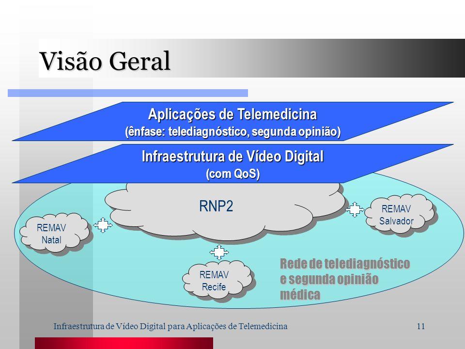 Infraestrutura de Vídeo Digital para Aplicações de Telemedicina11 RNP2 Visão Geral Aplicações de Telemedicina (ênfase: telediagnóstico, segunda opiniã