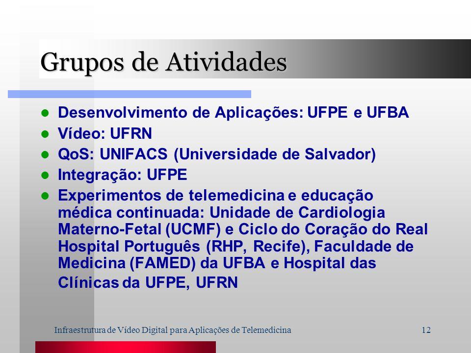 Infraestrutura de Vídeo Digital para Aplicações de Telemedicina12 Grupos de Atividades Desenvolvimento de Aplicações: UFPE e UFBA Vídeo: UFRN QoS: UNI