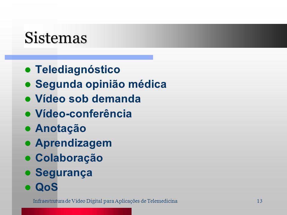 Infraestrutura de Vídeo Digital para Aplicações de Telemedicina13 Sistemas Telediagnóstico Segunda opinião médica Vídeo sob demanda Vídeo-conferência
