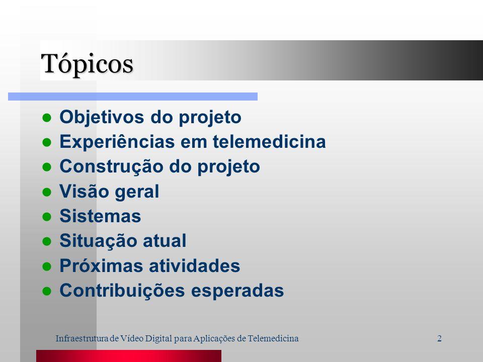 Infraestrutura de Vídeo Digital para Aplicações de Telemedicina2 Tópicos Objetivos do projeto Experiências em telemedicina Construção do projeto Visão