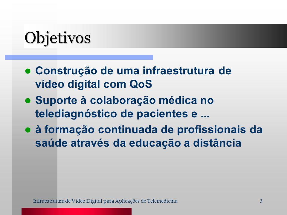 Infraestrutura de Vídeo Digital para Aplicações de Telemedicina3 Objetivos Construção de uma infraestrutura de vídeo digital com QoS Suporte à colabor