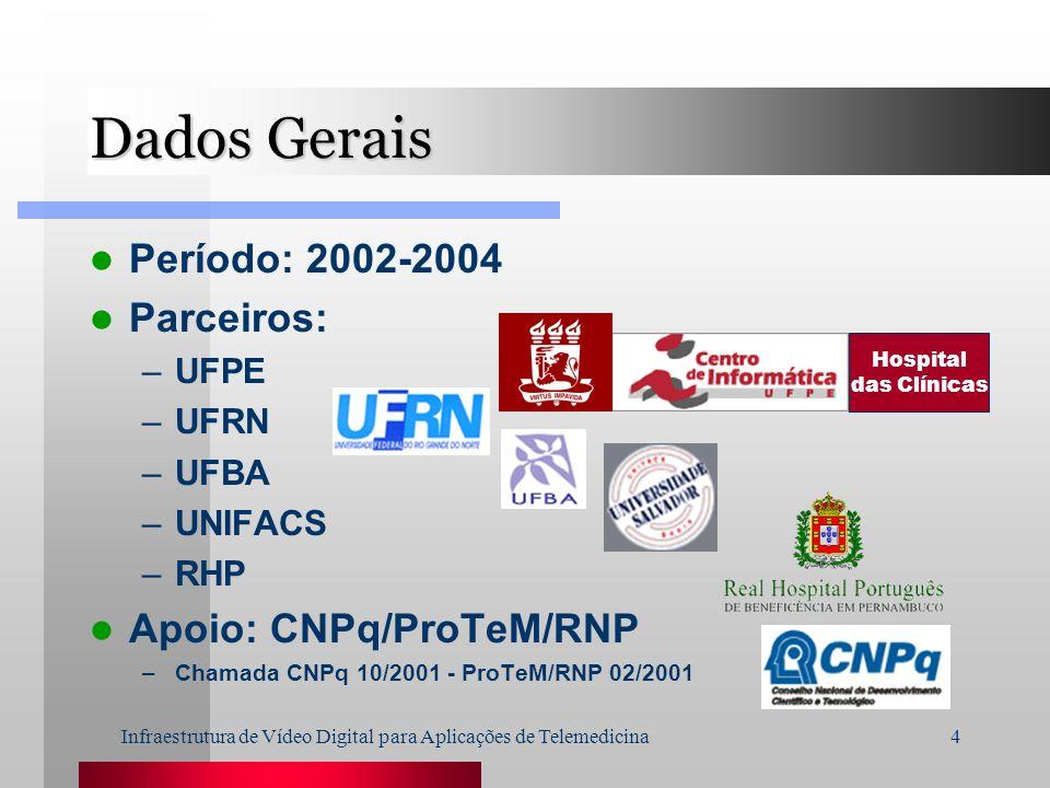 Infraestrutura de Vídeo Digital para Aplicações de Telemedicina4 Dados Gerais Período: 2002-2004 Parceiros: –UFPE –UFRN –UFBA –UNIFACS –RHP Apoio: CNP