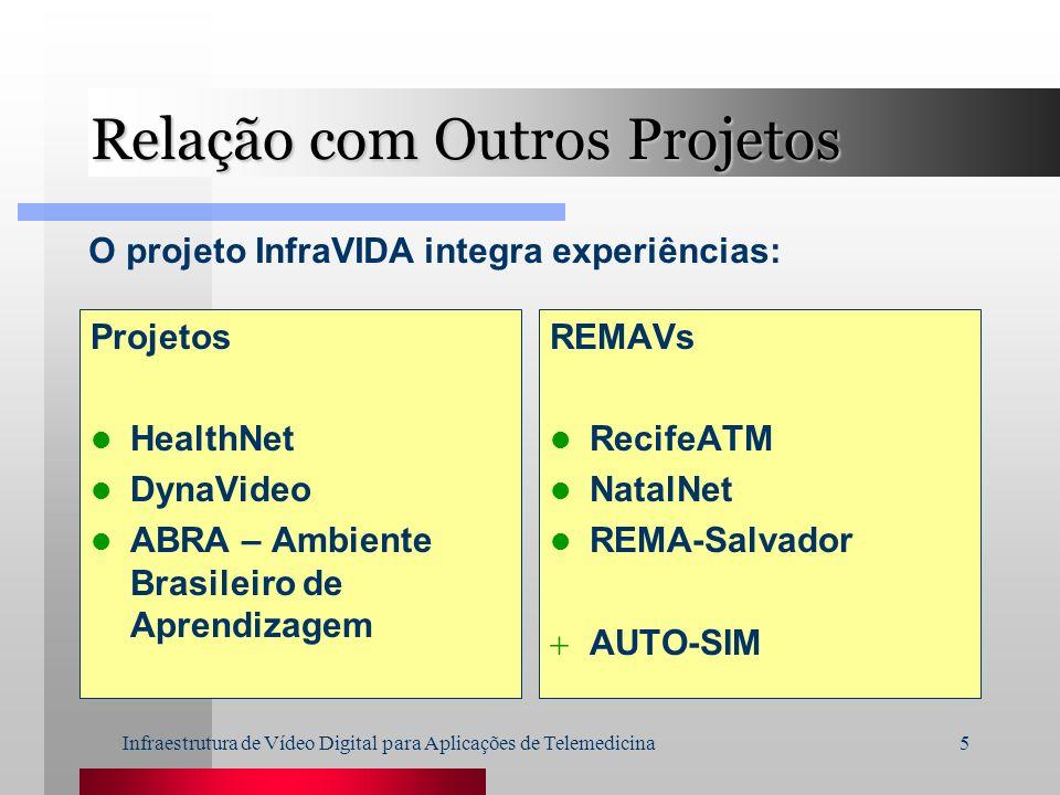 Infraestrutura de Vídeo Digital para Aplicações de Telemedicina5 Relação com Outros Projetos Projetos HealthNet DynaVideo ABRA – Ambiente Brasileiro d