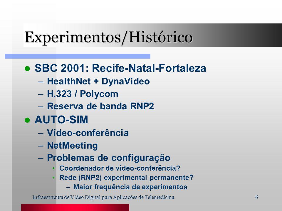 Infraestrutura de Vídeo Digital para Aplicações de Telemedicina6 Experimentos/Histórico SBC 2001: Recife-Natal-Fortaleza –HealthNet + DynaVideo –H.323