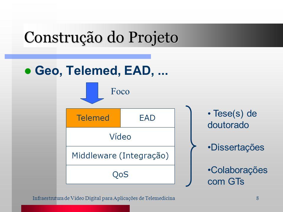 Infraestrutura de Vídeo Digital para Aplicações de Telemedicina8 Construção do Projeto Geo, Telemed, EAD,... Foco TelemedEAD Vídeo Middleware (Integra