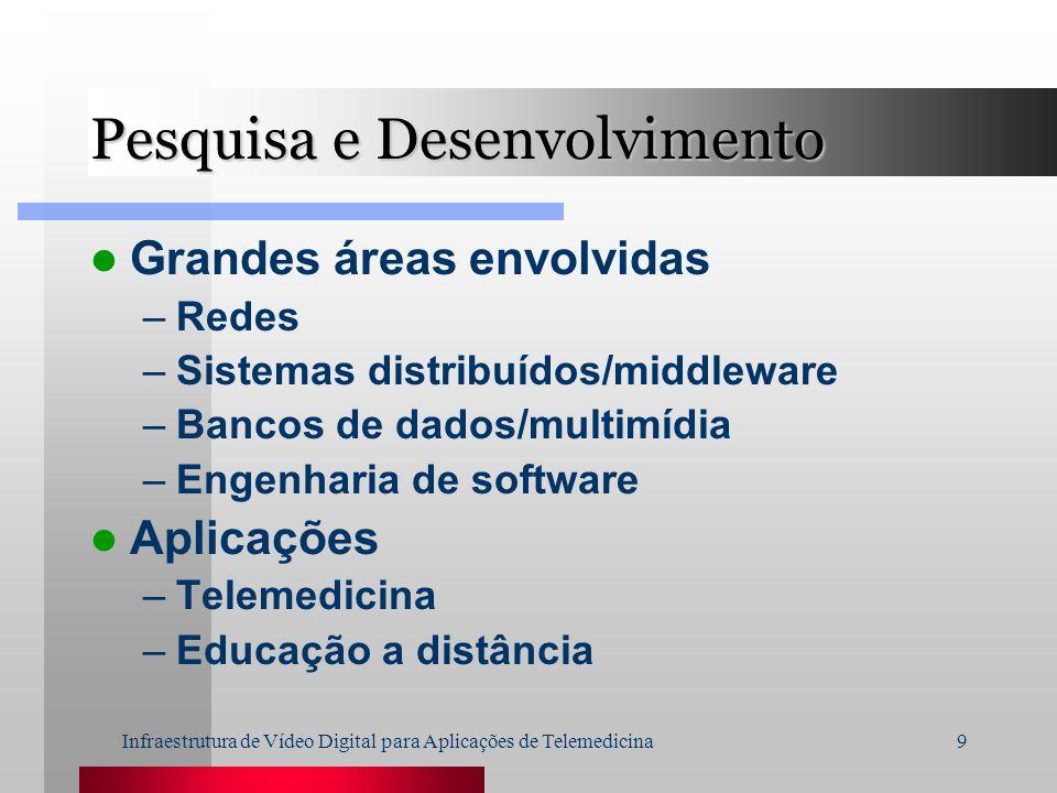 Infraestrutura de Vídeo Digital para Aplicações de Telemedicina9 Pesquisa e Desenvolvimento Grandes áreas envolvidas –Redes –Sistemas distribuídos/mid
