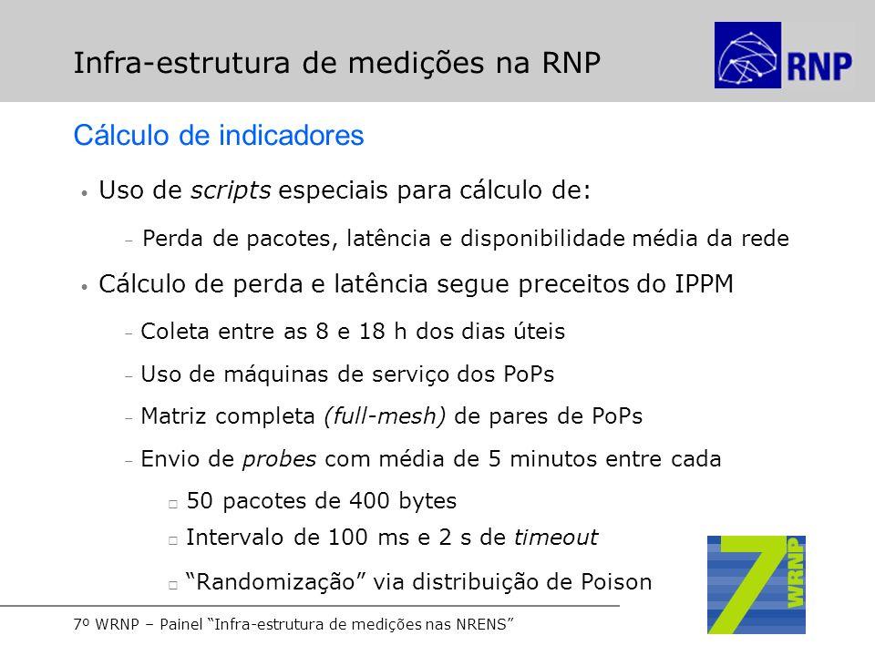 7º WRNP – Painel Infra-estrutura de medições nas NRENS Infra-estrutura de medições na RNP Cálculo de indicadores Uso de scripts especiais para cálculo