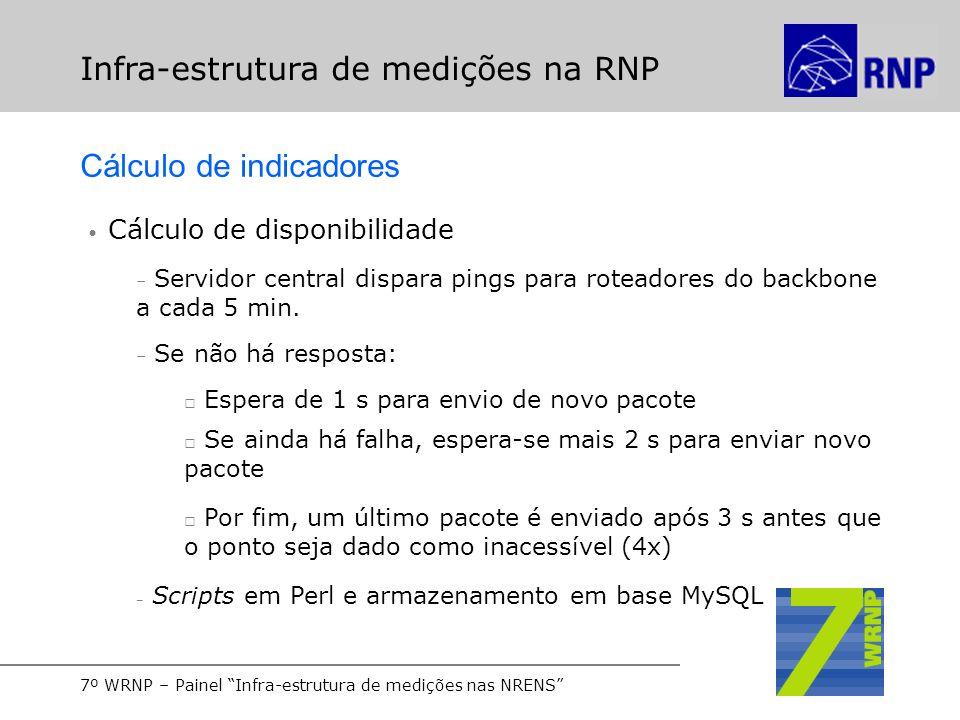 7º WRNP – Painel Infra-estrutura de medições nas NRENS Infra-estrutura de medições na RNP Cálculo de indicadores Cálculo de disponibilidade – Servidor