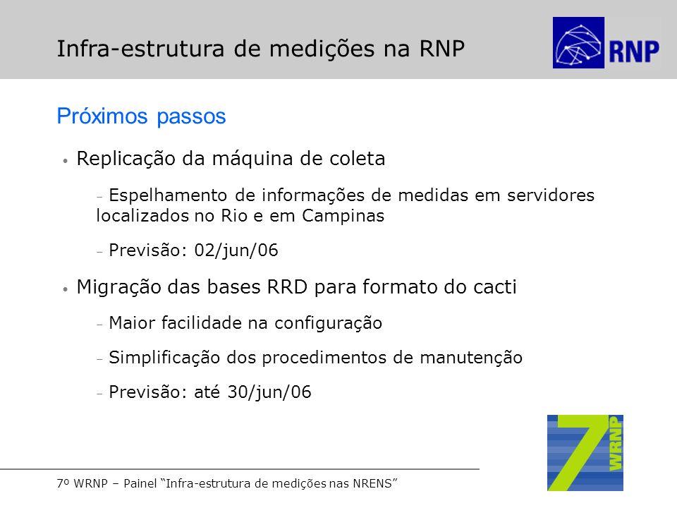 7º WRNP – Painel Infra-estrutura de medições nas NRENS Infra-estrutura de medições na RNP Próximos passos Replicação da máquina de coleta – Espelhamen
