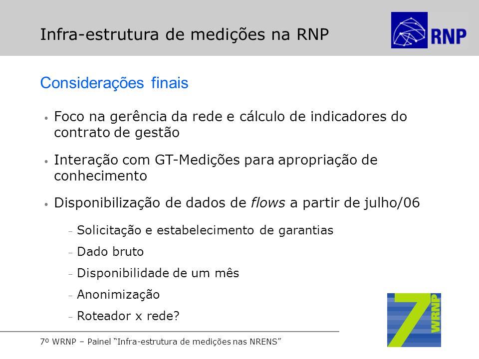 7º WRNP – Painel Infra-estrutura de medições nas NRENS Infra-estrutura de medições na RNP Considerações finais Foco na gerência da rede e cálculo de i