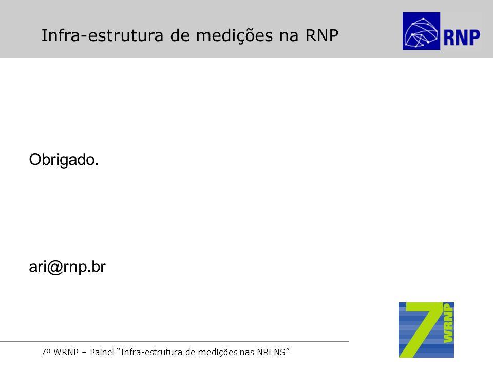 7º WRNP – Painel Infra-estrutura de medições nas NRENS Infra-estrutura de medições na RNP Obrigado. ari@rnp.br