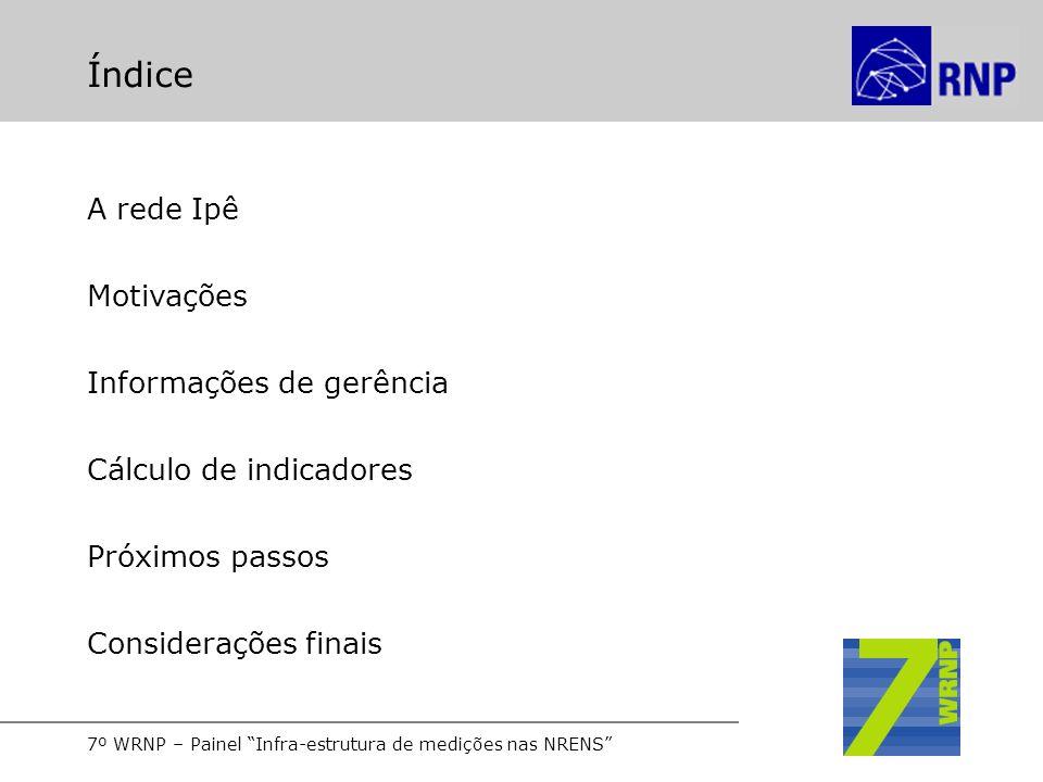7º WRNP – Painel Infra-estrutura de medições nas NRENS A rede Ipê Motivações Informações de gerência Cálculo de indicadores Próximos passos Consideraç