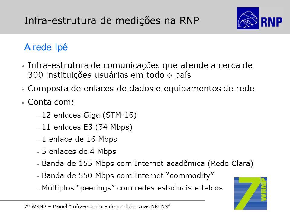 7º WRNP – Painel Infra-estrutura de medições nas NRENS Infra-estrutura de medições na RNP Infra-estrutura de comunicações que atende a cerca de 300 in