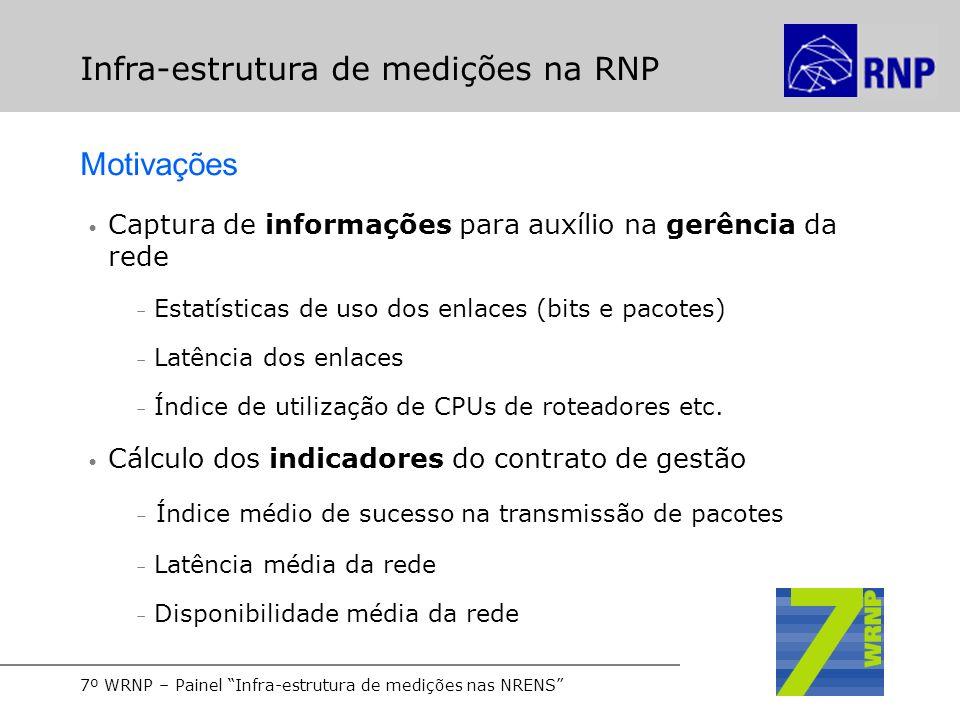 7º WRNP – Painel Infra-estrutura de medições nas NRENS Infra-estrutura de medições na RNP Motivações Captura de informações para auxílio na gerência d