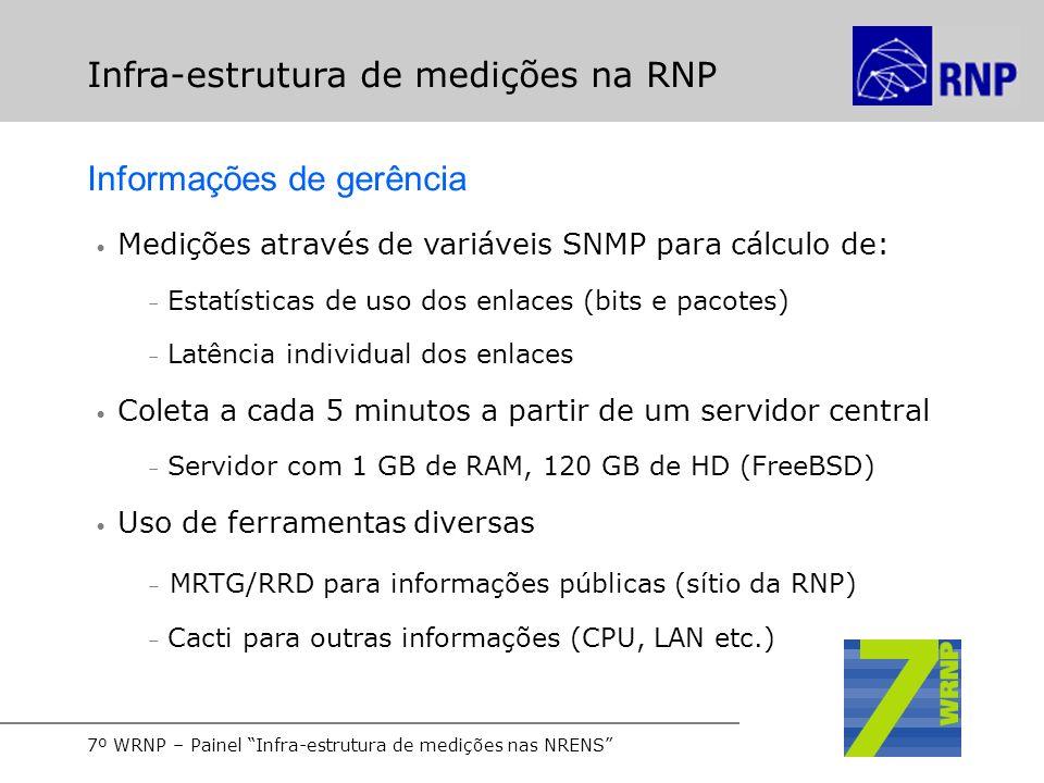 7º WRNP – Painel Infra-estrutura de medições nas NRENS Infra-estrutura de medições na RNP Informações de gerência Medições através de variáveis SNMP p