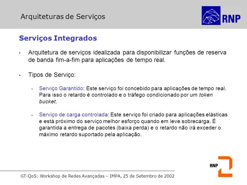 GT-QoS: Workshop de Redes Avançadas – IMPA, 25 de Setembro de 2002 Serviços Integrados Arquitetura de serviços idealizada para disponibilizar funções de reserva de banda fim-a-fim para aplicações de tempo real.