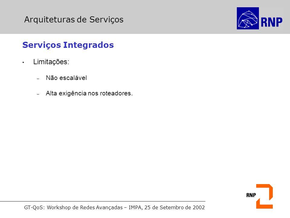 GT-QoS: Workshop de Redes Avançadas – IMPA, 25 de Setembro de 2002 Serviços Integrados Limitações: – Não escalável – Alta exigência nos roteadores.