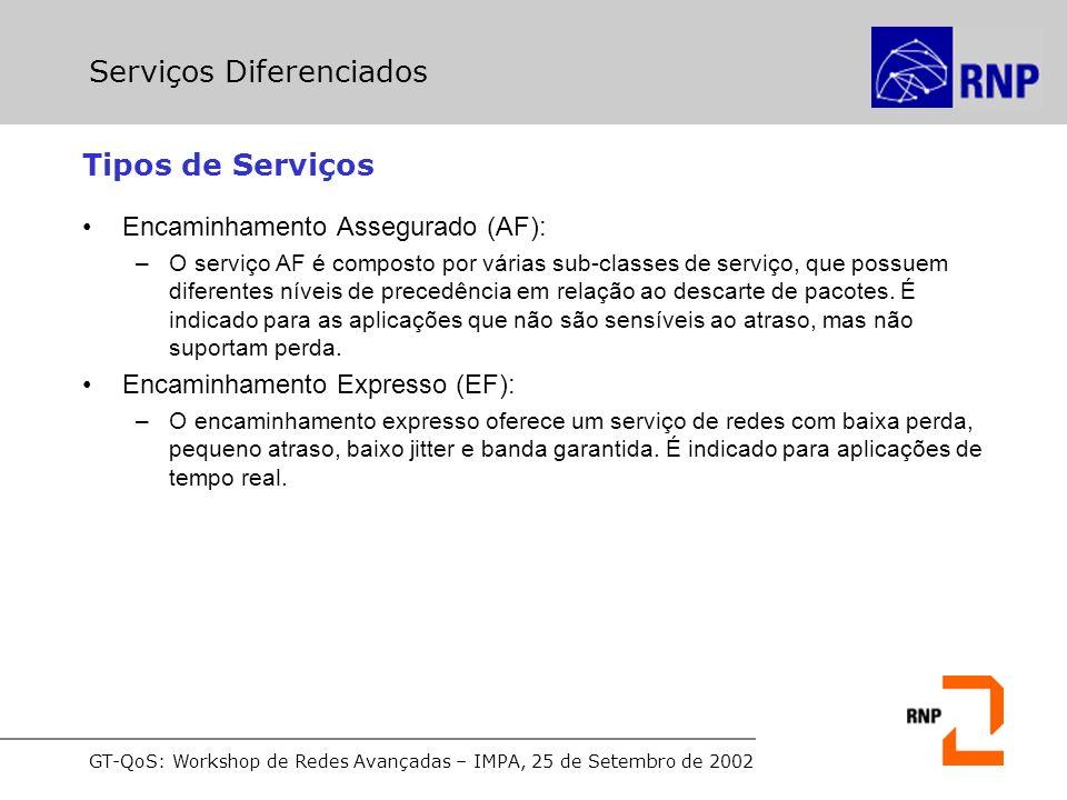 GT-QoS: Workshop de Redes Avançadas – IMPA, 25 de Setembro de 2002 Tipos de Serviços Encaminhamento Assegurado (AF): –O serviço AF é composto por várias sub-classes de serviço, que possuem diferentes níveis de precedência em relação ao descarte de pacotes.