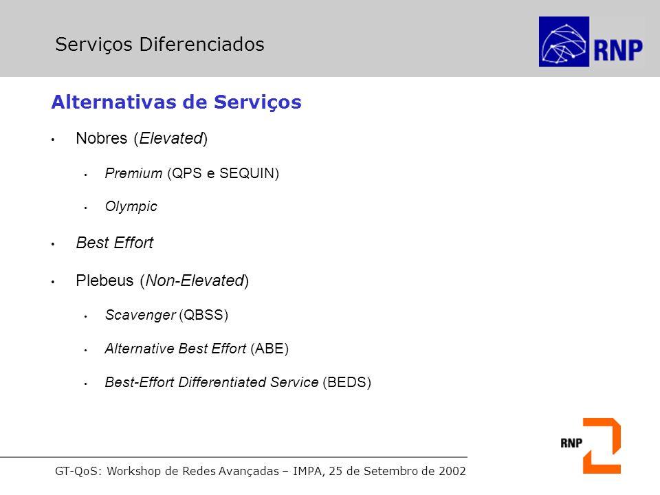 GT-QoS: Workshop de Redes Avançadas – IMPA, 25 de Setembro de 2002 Alternativas de Serviços Nobres (Elevated) Premium (QPS e SEQUIN) Olympic Best Effort Plebeus (Non-Elevated) Scavenger (QBSS) Alternative Best Effort (ABE) Best-Effort Differentiated Service (BEDS) Serviços Diferenciados