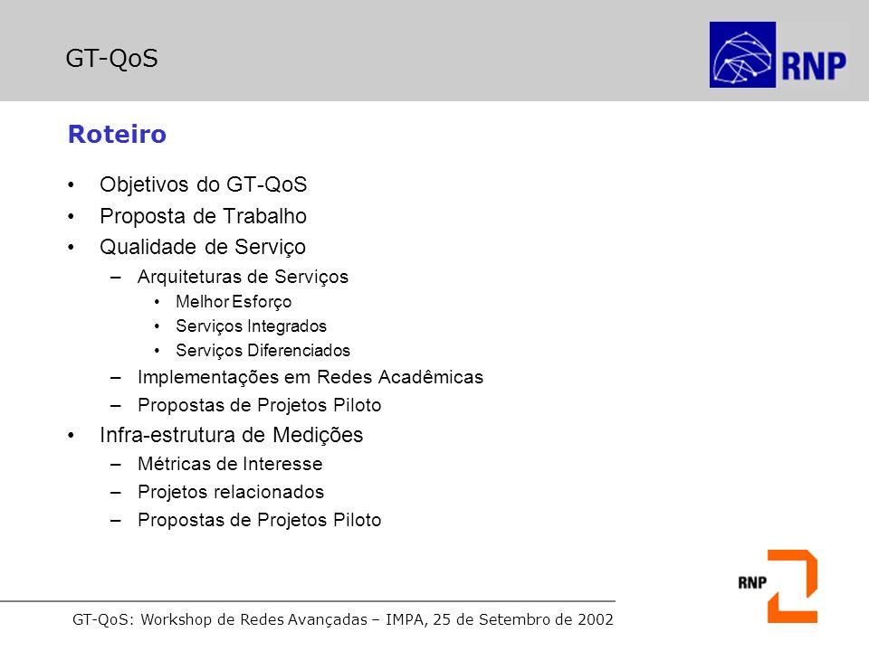 GT-QoS: Workshop de Redes Avançadas – IMPA, 25 de Setembro de 2002 Roteiro Objetivos do GT-QoS Proposta de Trabalho Qualidade de Serviço –Arquiteturas de Serviços Melhor Esforço Serviços Integrados Serviços Diferenciados –Implementações em Redes Acadêmicas –Propostas de Projetos Piloto Infra-estrutura de Medições –Métricas de Interesse –Projetos relacionados –Propostas de Projetos Piloto GT-QoS
